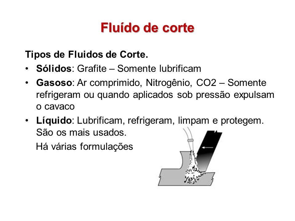Fluído de corte Tipos de Fluidos de Corte.
