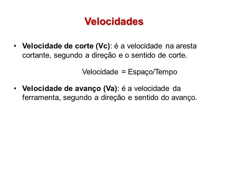 Velocidades Velocidade de corte (Vc): é a velocidade na aresta cortante, segundo a direção e o sentido de corte.