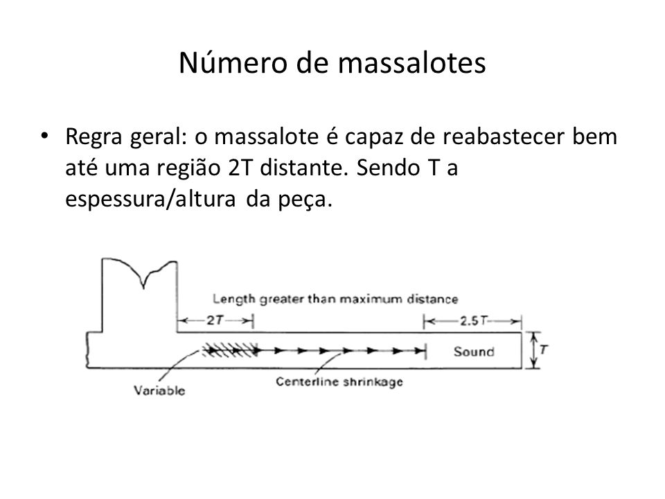 Número de massalotes Regra geral: o massalote é capaz de reabastecer bem até uma região 2T distante.