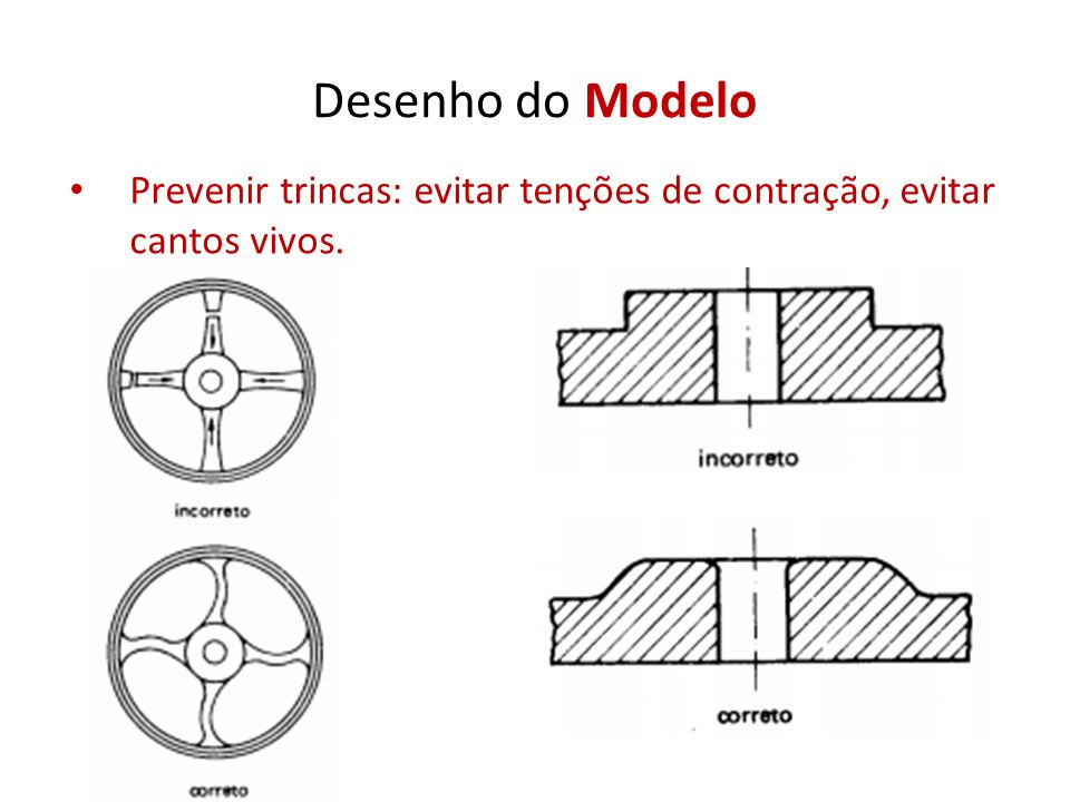 Desenho do Modelo Prevenir trincas: evitar tenções de contração, evitar cantos vivos.