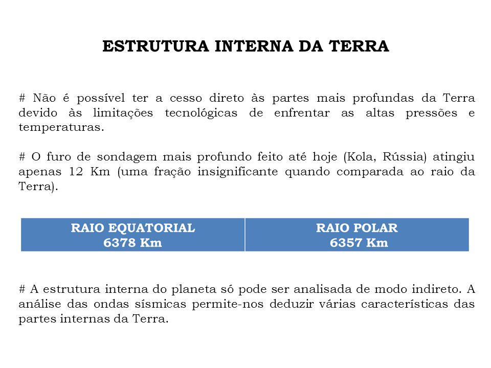 ESTRUTURA INTERNA DA TERRA