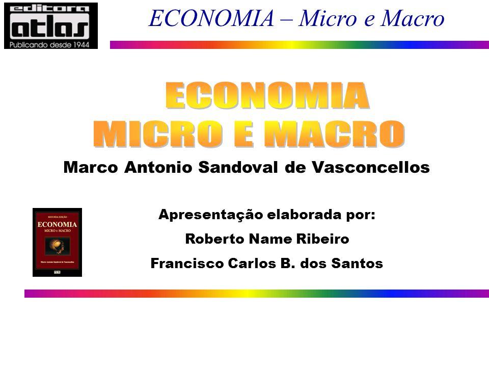 ECONOMIA MICRO E MACRO Marco Antonio Sandoval de Vasconcellos
