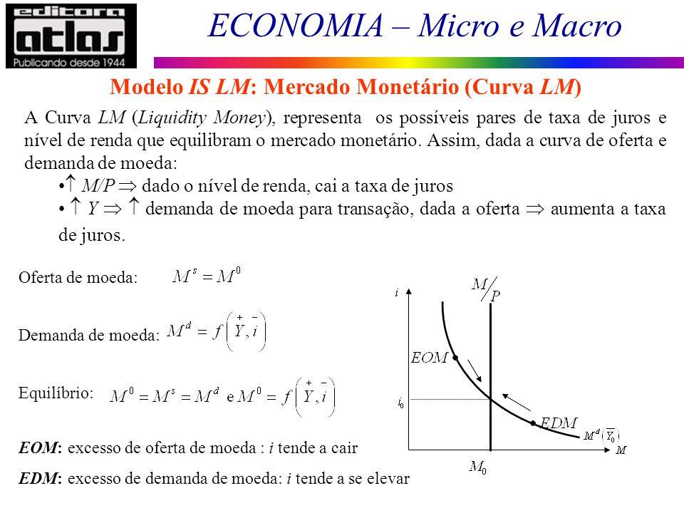 Modelo IS LM: Mercado Monetário (Curva LM)