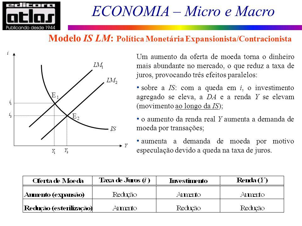 Modelo IS LM: Política Monetária Expansionista/Contracionista