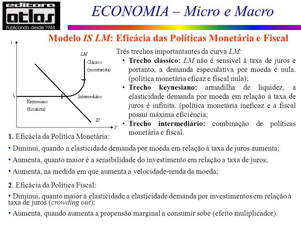 Modelo IS LM: Eficácia das Políticas Monetária e Fiscal