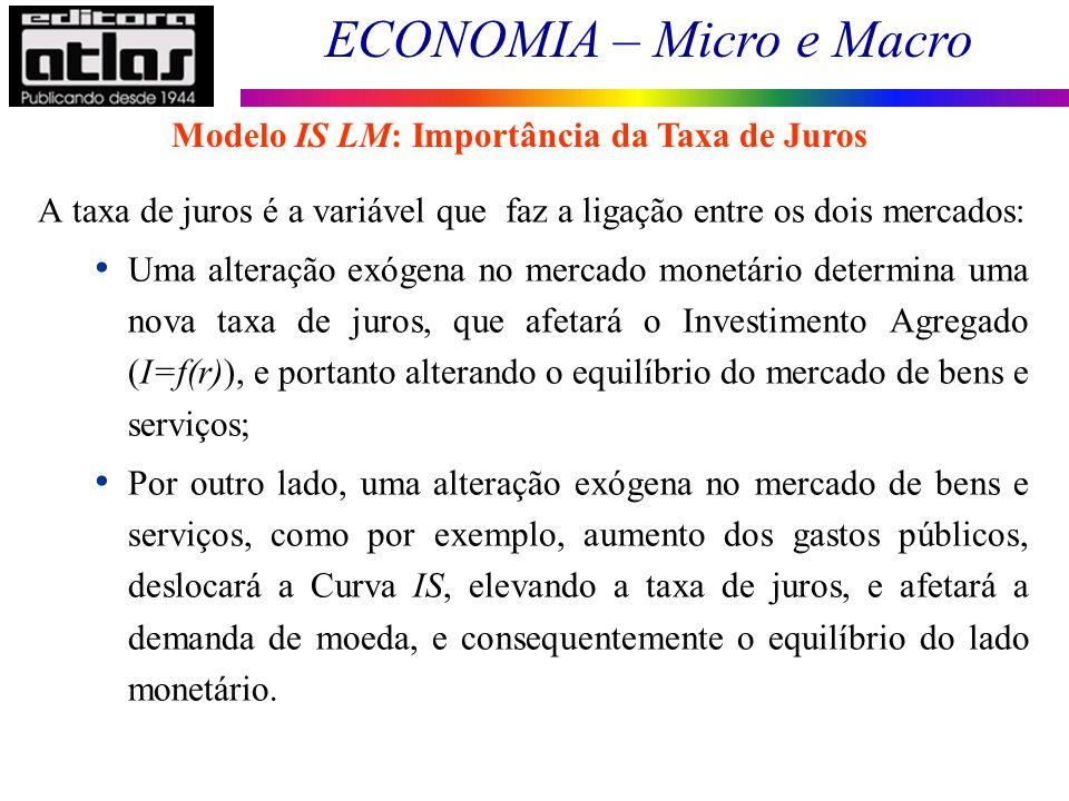 Modelo IS LM: Importância da Taxa de Juros