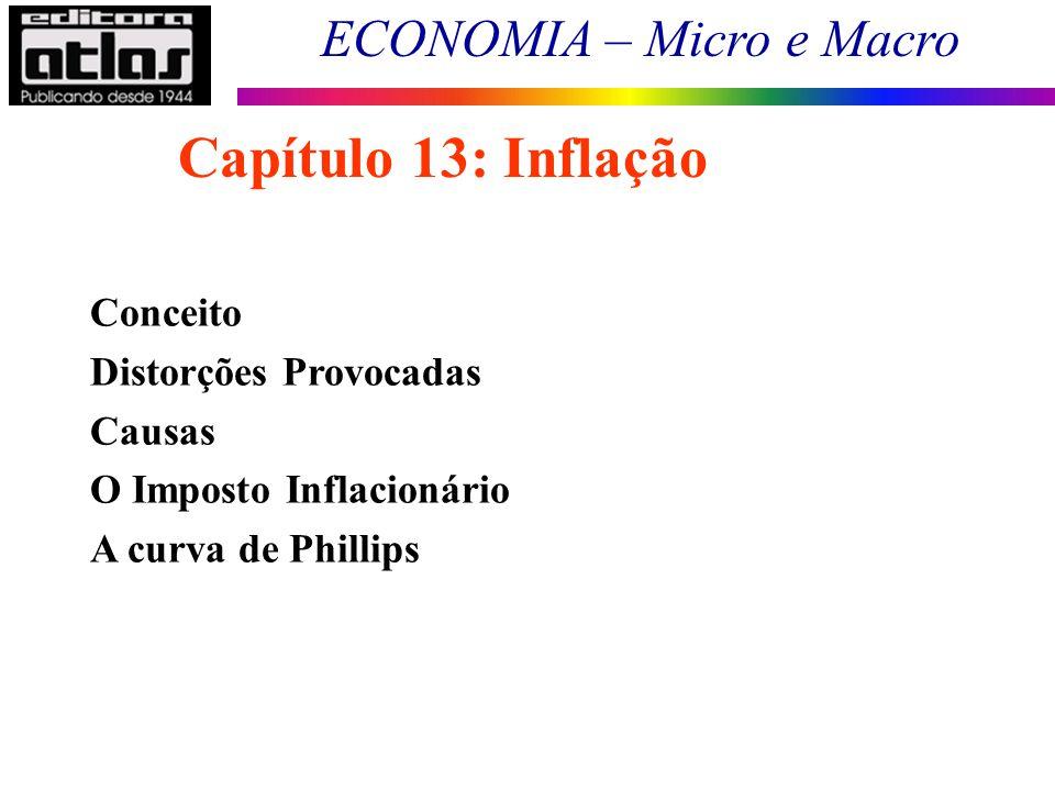Capítulo 13: Inflação Conceito Distorções Provocadas Causas