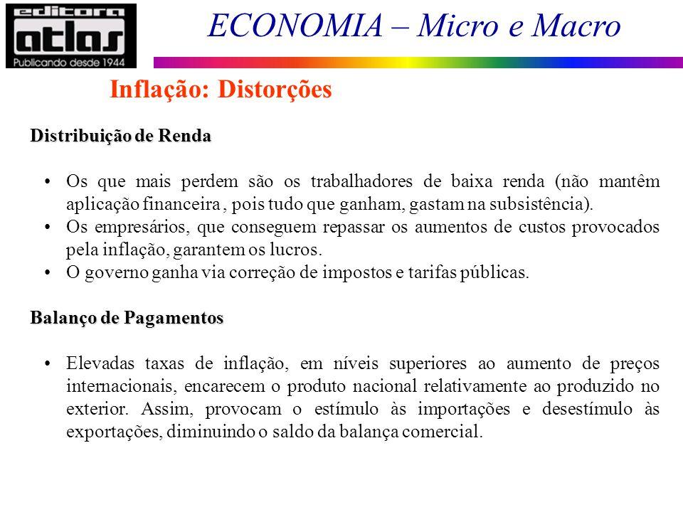 Inflação: Distorções Distribuição de Renda