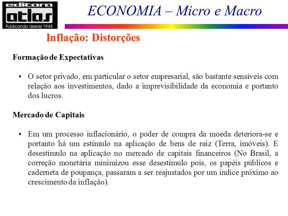 Inflação: Distorções Formação de Expectativas