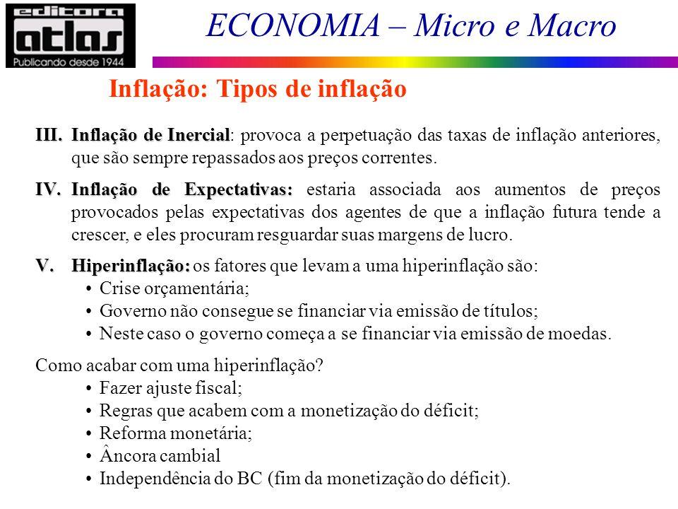 Inflação: Tipos de inflação