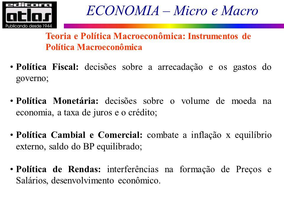Teoria e Política Macroeconômica: Instrumentos de Política Macroeconômica
