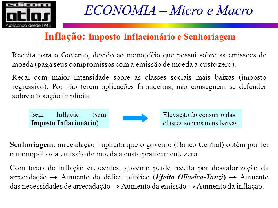 Inflação: Imposto Inflacionário e Senhoriagem