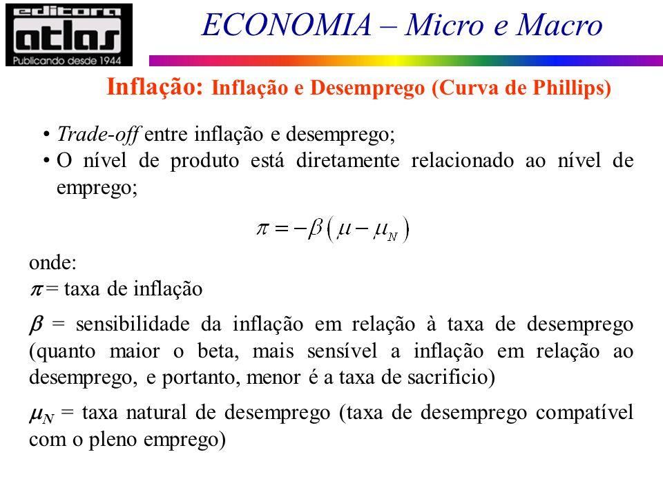 Inflação: Inflação e Desemprego (Curva de Phillips)