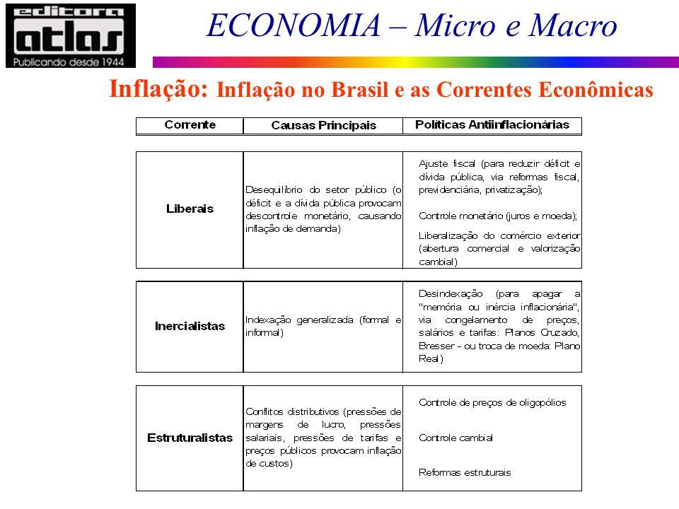 Inflação: Inflação no Brasil e as Correntes Econômicas
