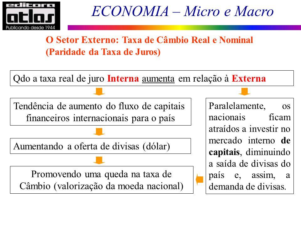 Qdo a taxa real de juro Interna aumenta em relação à Externa