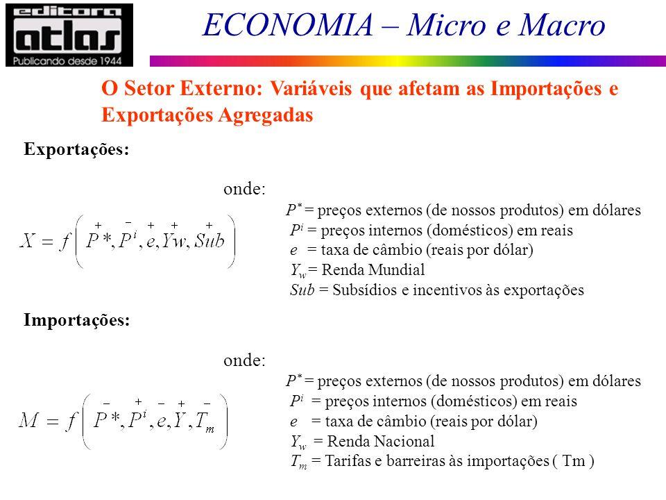 O Setor Externo: Variáveis que afetam as Importações e Exportações Agregadas