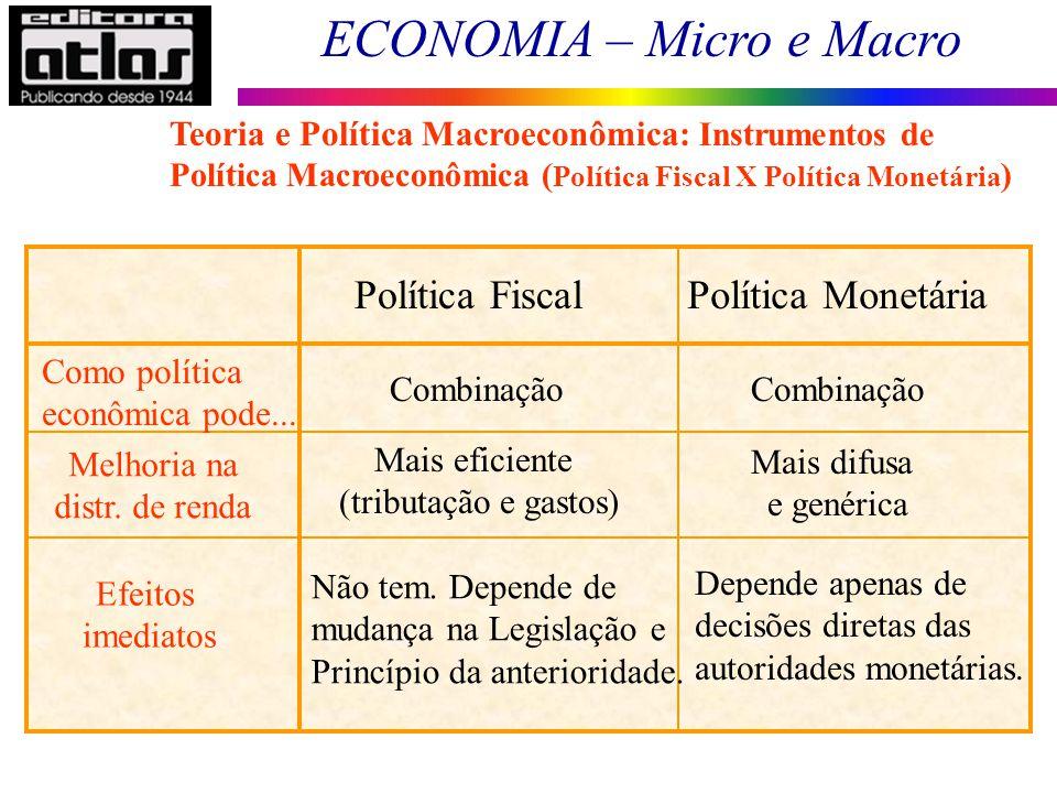 Política Fiscal Política Monetária