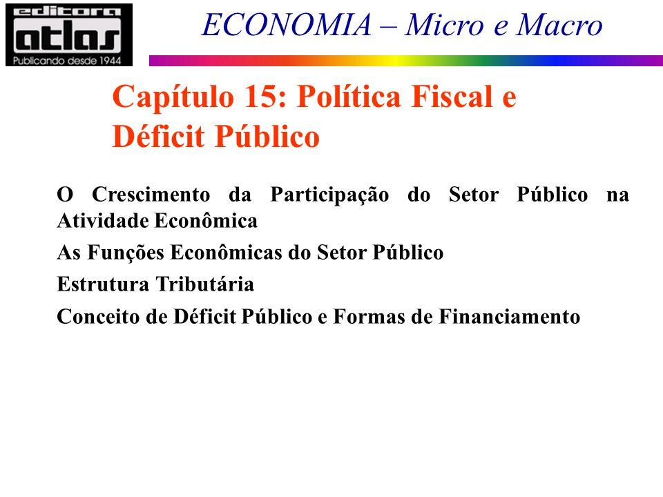 Capítulo 15: Política Fiscal e Déficit Público