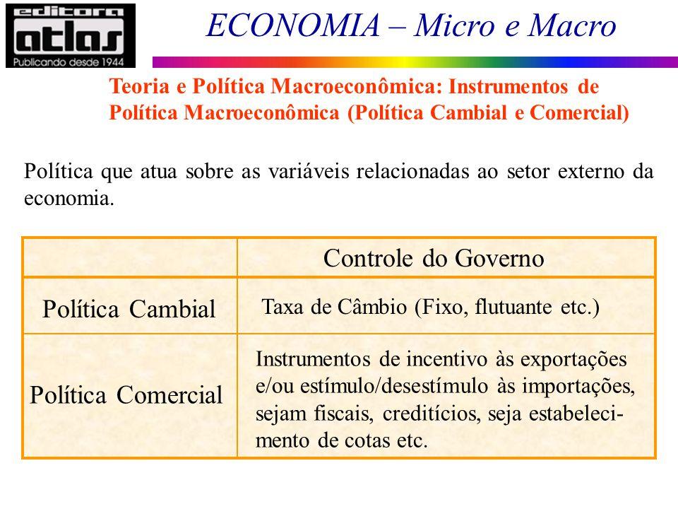 Controle do Governo Política Cambial Política Comercial