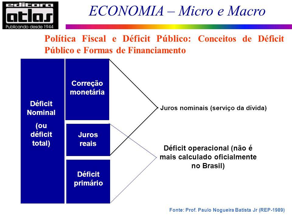 Déficit operacional (não é mais calculado oficialmente no Brasil)