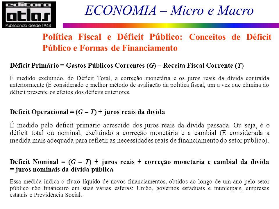 Política Fiscal e Déficit Público: Conceitos de Déficit Público e Formas de Financiamento