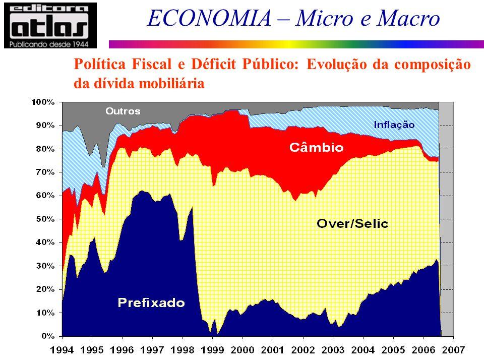 Política Fiscal e Déficit Público: Evolução da composição da dívida mobiliária