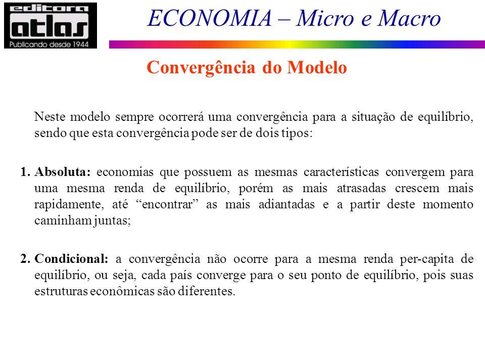 Convergência do Modelo