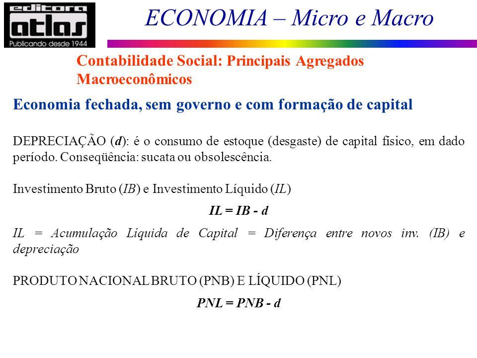 Contabilidade Social: Principais Agregados Macroeconômicos