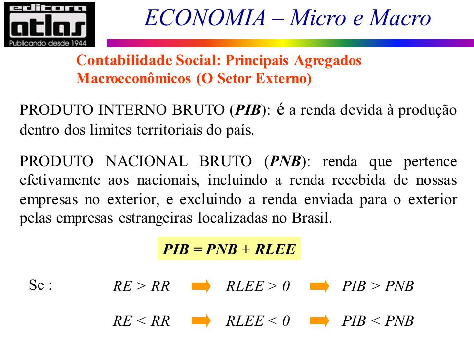 Contabilidade Social: Principais Agregados Macroeconômicos (O Setor Externo)