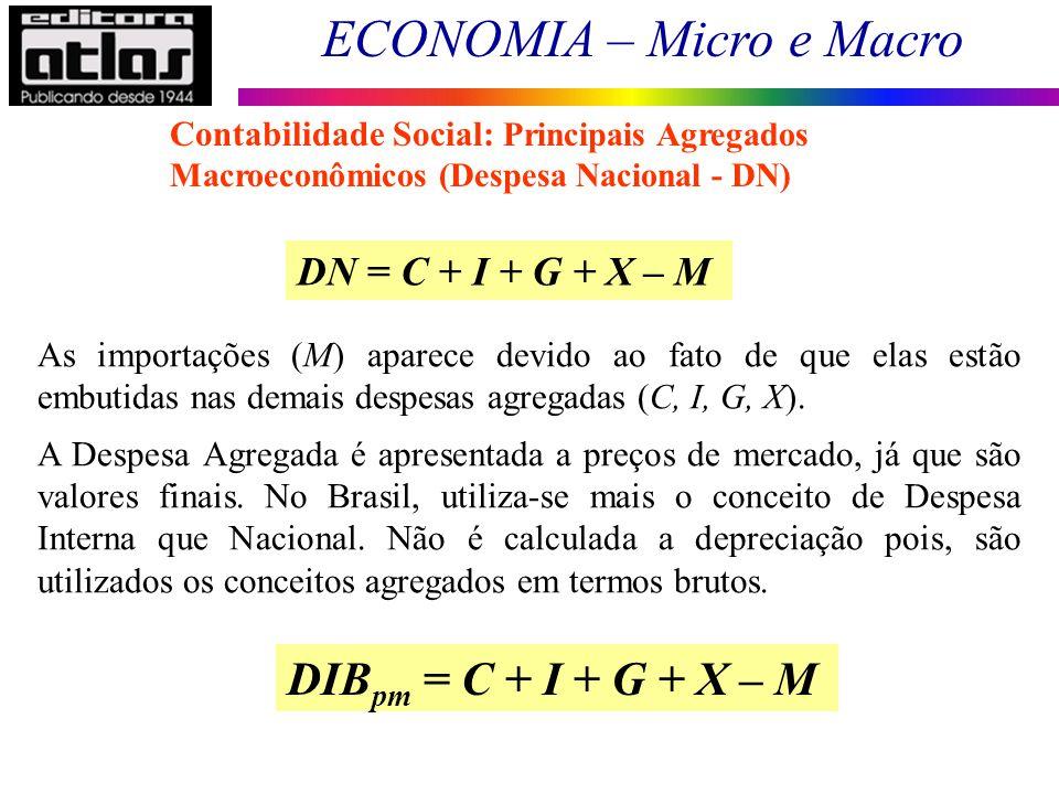 DIBpm = C + I + G + X – M DN = C + I + G + X – M
