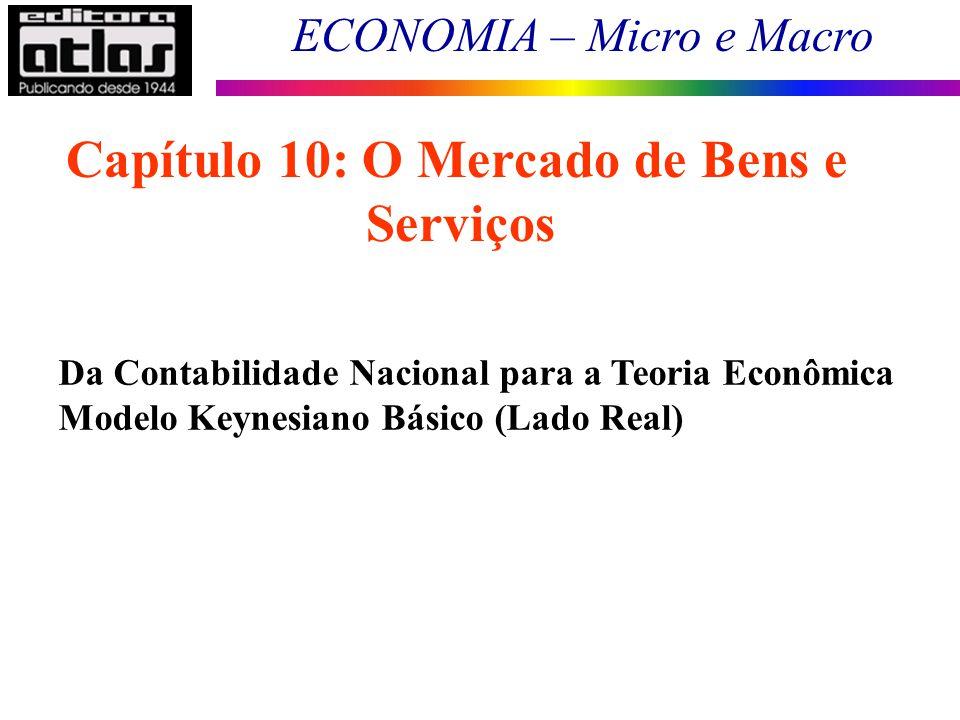 Capítulo 10: O Mercado de Bens e Serviços