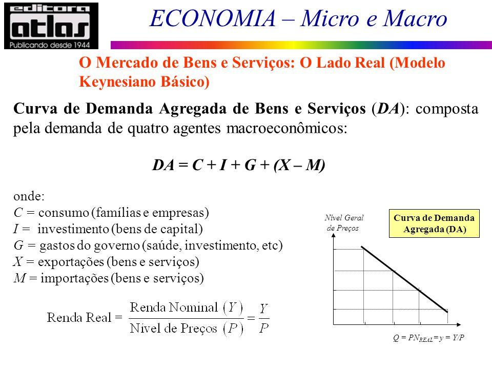 O Mercado de Bens e Serviços: O Lado Real (Modelo Keynesiano Básico)