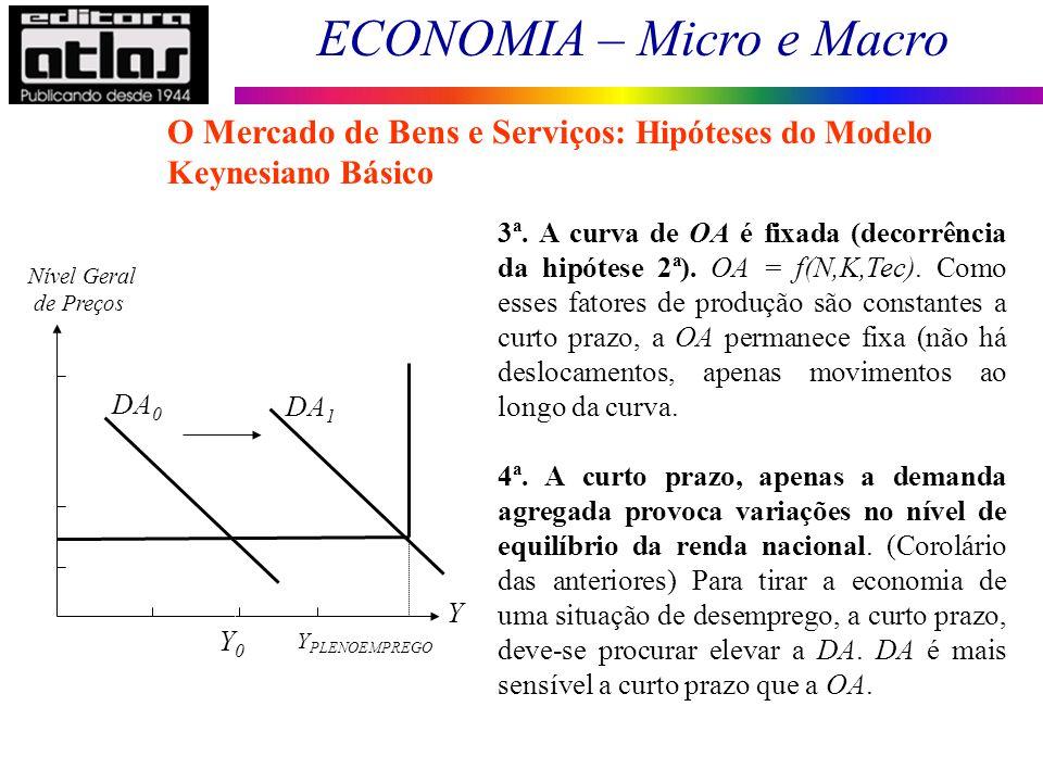 O Mercado de Bens e Serviços: Hipóteses do Modelo Keynesiano Básico