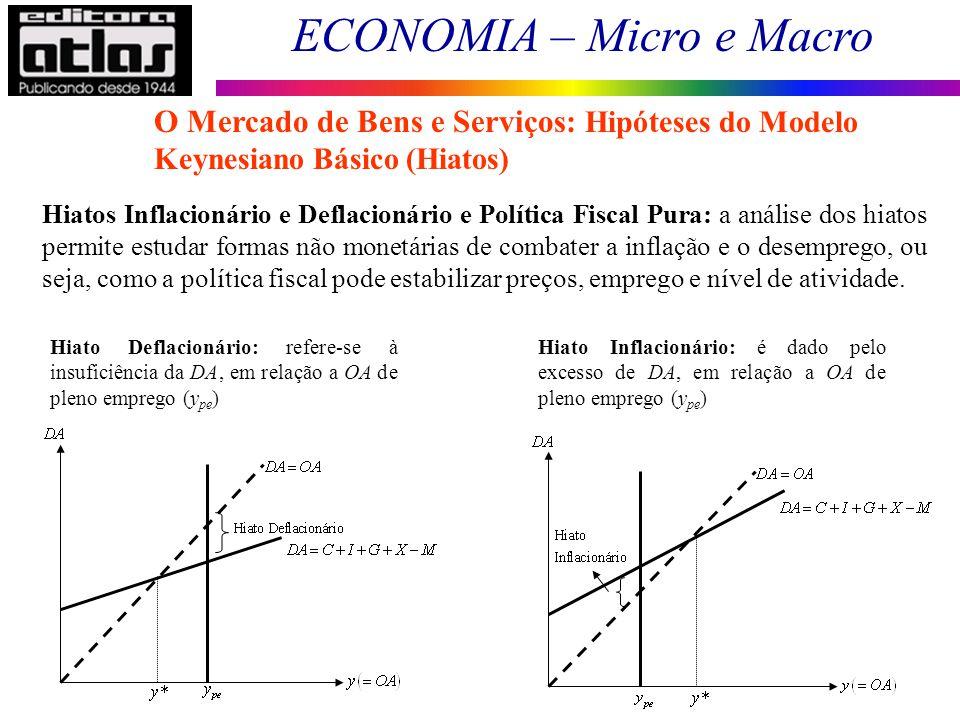 O Mercado de Bens e Serviços: Hipóteses do Modelo Keynesiano Básico (Hiatos)
