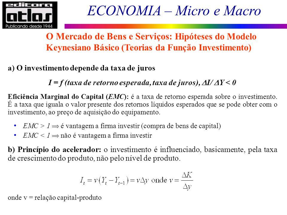 I = f (taxa de retorno esperada, taxa de juros), I/ Y < 0