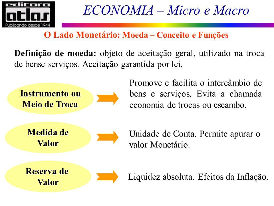 O Lado Monetário: Moeda – Conceito e Funções