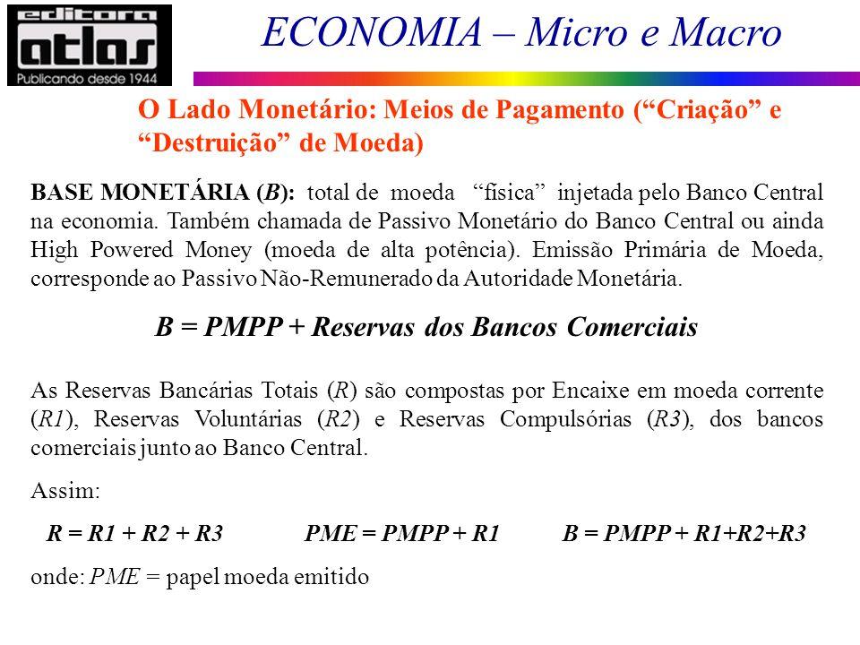 B = PMPP + Reservas dos Bancos Comerciais
