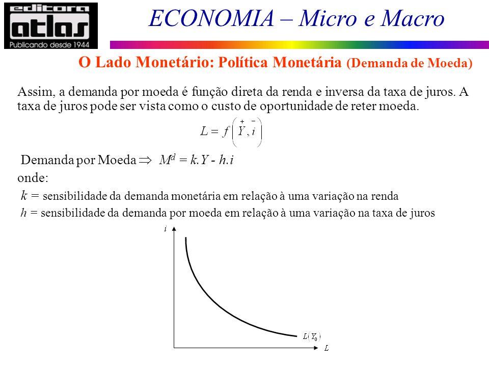 O Lado Monetário: Política Monetária (Demanda de Moeda)