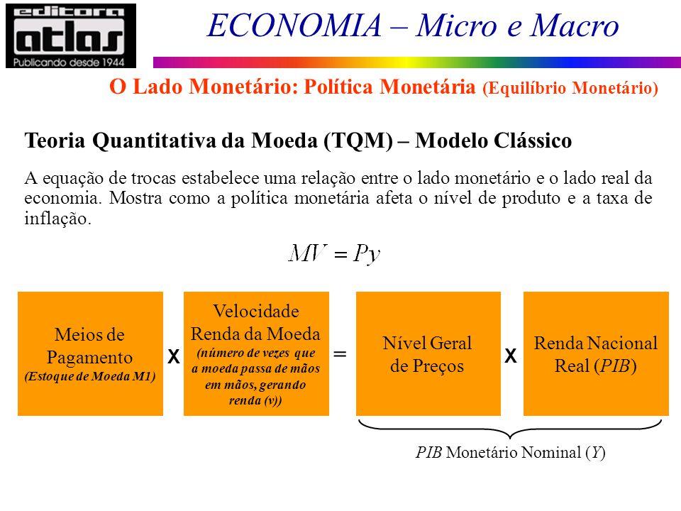 PIB Monetário Nominal (Y)