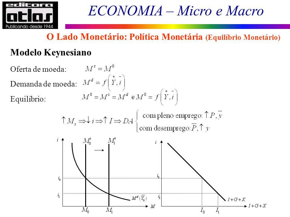 O Lado Monetário: Política Monetária (Equilíbrio Monetário)