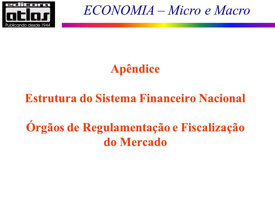 Apêndice Estrutura do Sistema Financeiro Nacional Órgãos de Regulamentação e Fiscalização do Mercado