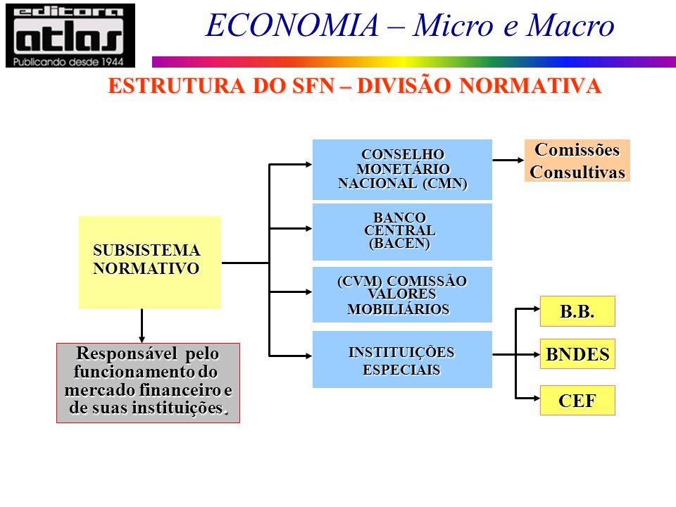 ESTRUTURA DO SFN – DIVISÃO NORMATIVA