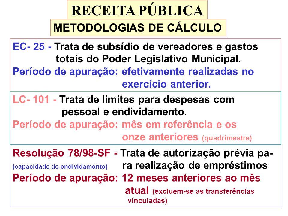 RECEITA PÚBLICA METODOLOGIAS DE CÁLCULO