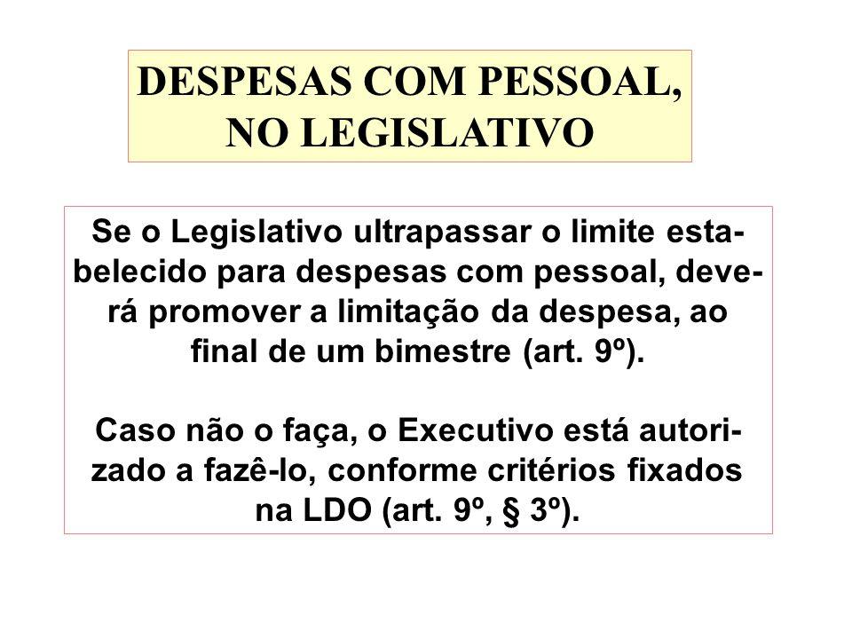 DESPESAS COM PESSOAL, NO LEGISLATIVO