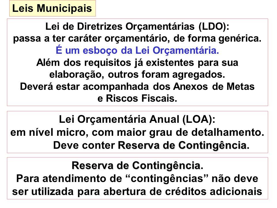 Lei Orçamentária Anual (LOA):