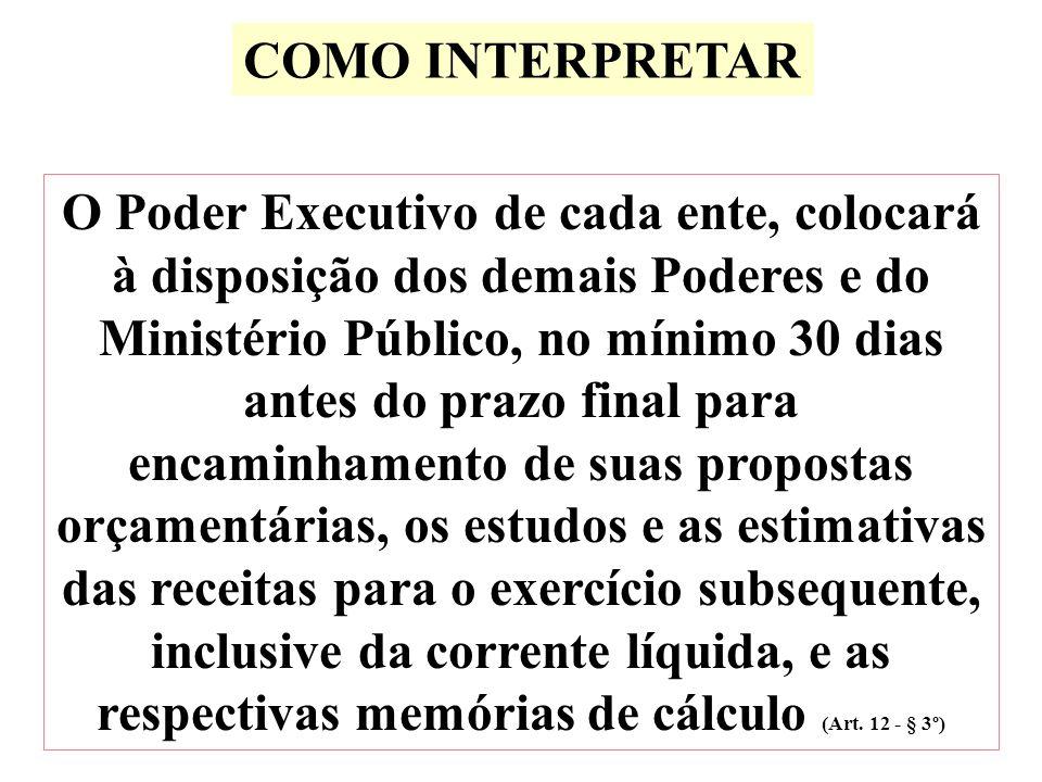 COMO INTERPRETAR O Poder Executivo de cada ente, colocará à disposição dos demais Poderes e do.