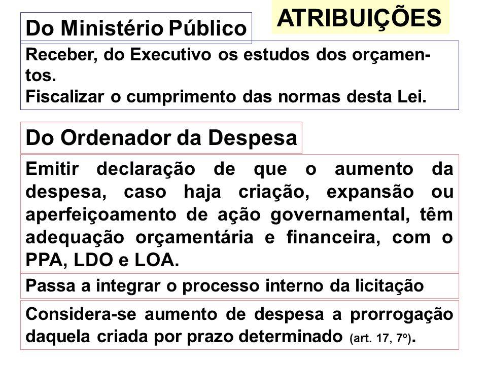 ATRIBUIÇÕES Do Ministério Público Do Ordenador da Despesa