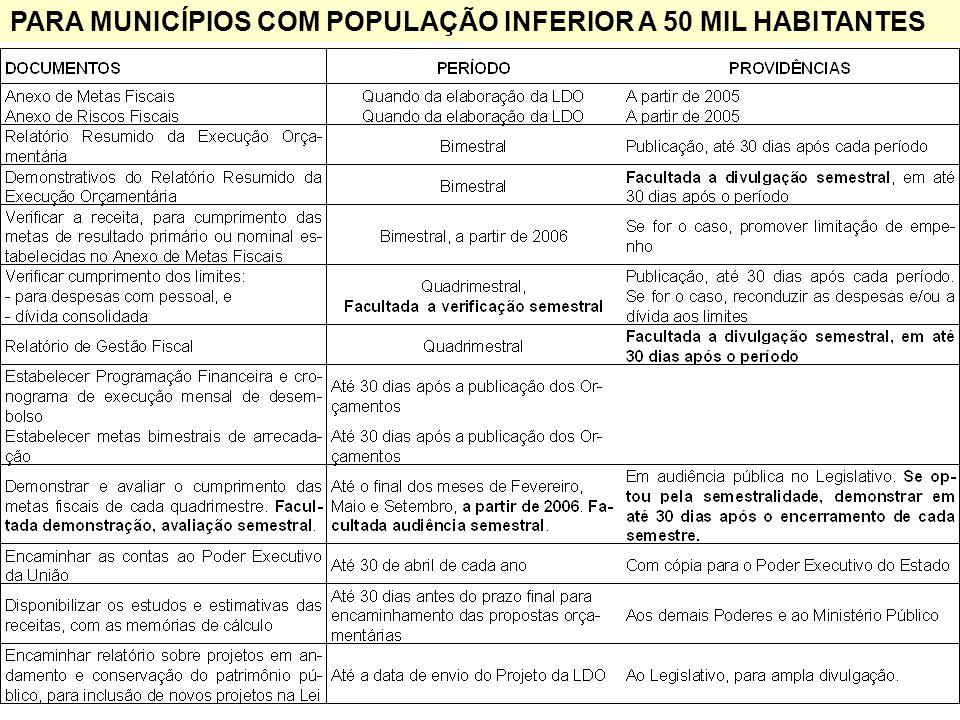 PARA MUNICÍPIOS COM POPULAÇÃO INFERIOR A 50 MIL HABITANTES