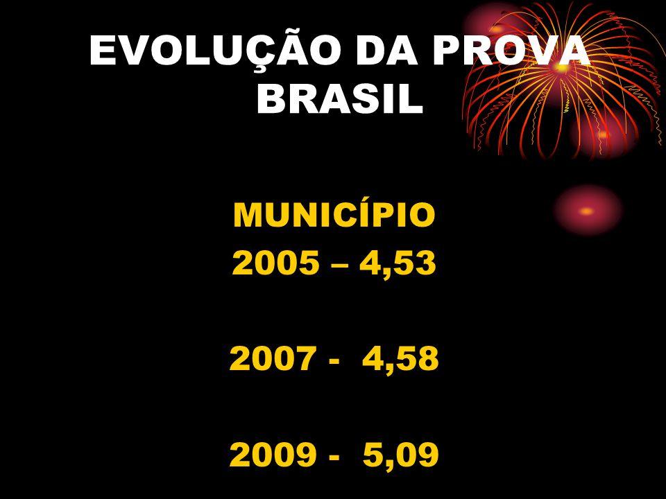 EVOLUÇÃO DA PROVA BRASIL