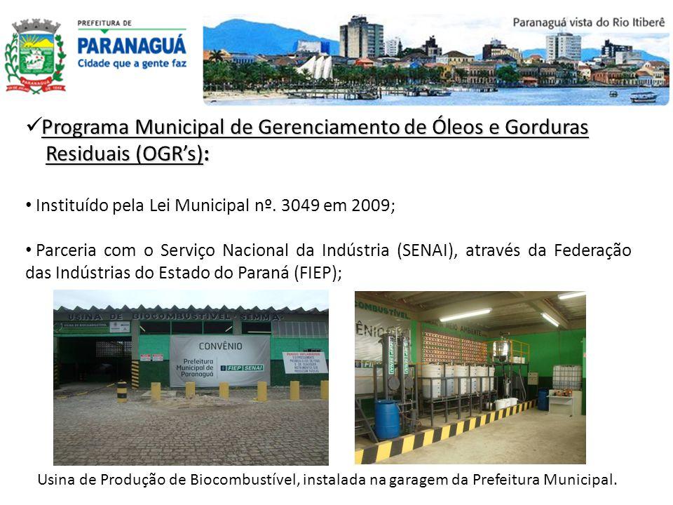 Programa Municipal de Gerenciamento de Óleos e Gorduras